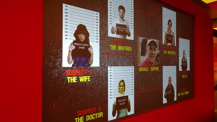 Suspects are displayed on a board during a CSI Team Building Activity
